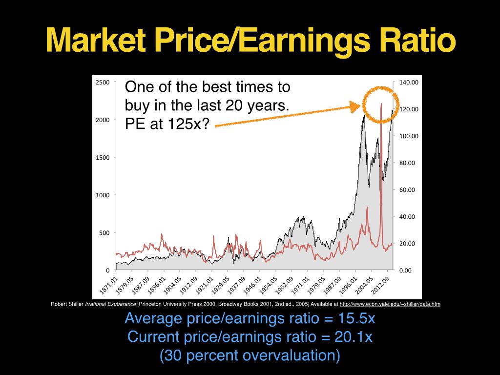 Deep Value Presentation for MoneyShow.004
