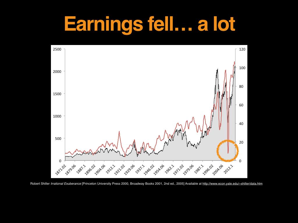 Deep Value Presentation for MoneyShow.005