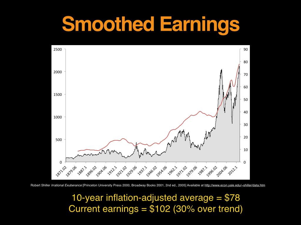 Deep Value Presentation for MoneyShow.006
