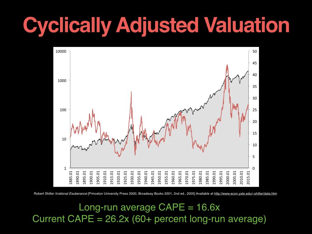 Deep Value Presentation for MoneyShow.007