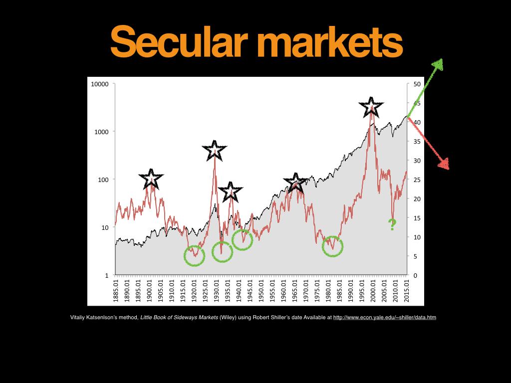 Deep Value Presentation for MoneyShow.014