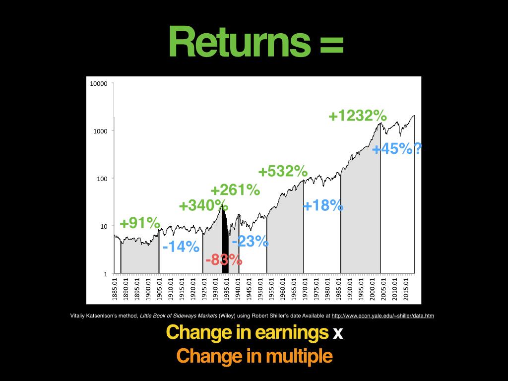 Deep Value Presentation for MoneyShow.017