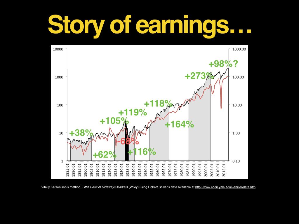 Deep Value Presentation for MoneyShow.018