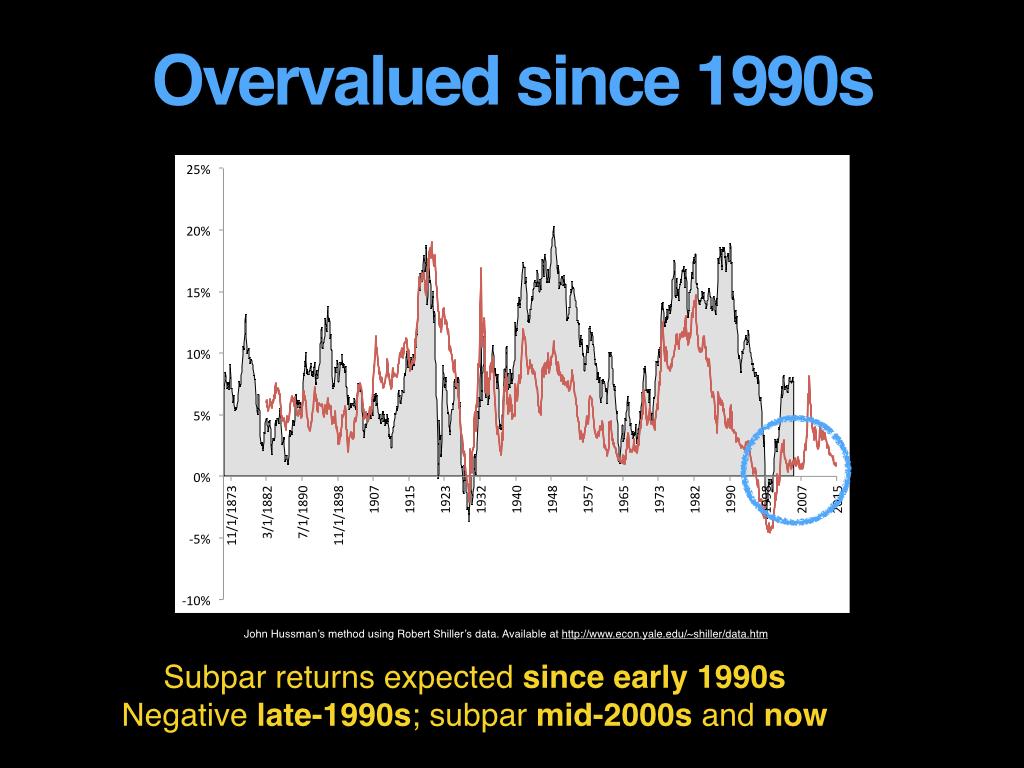 Deep Value Presentation for MoneyShow.024
