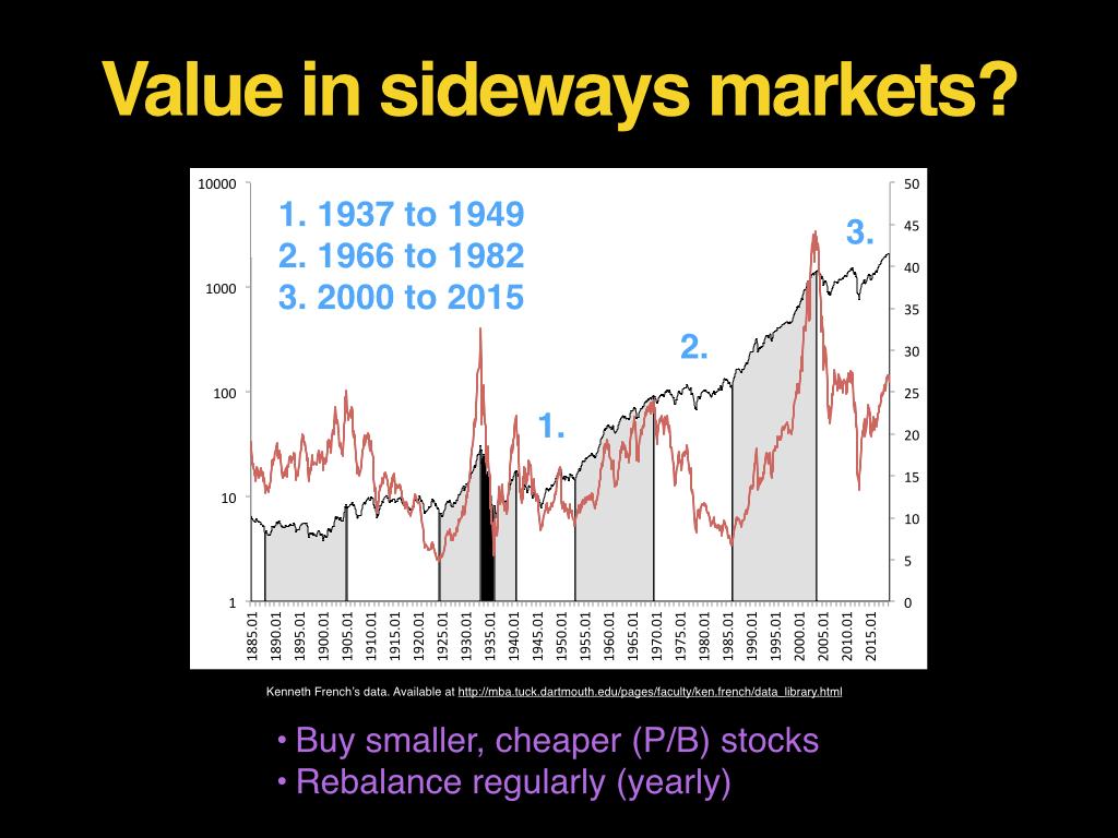 Deep Value Presentation for MoneyShow.035