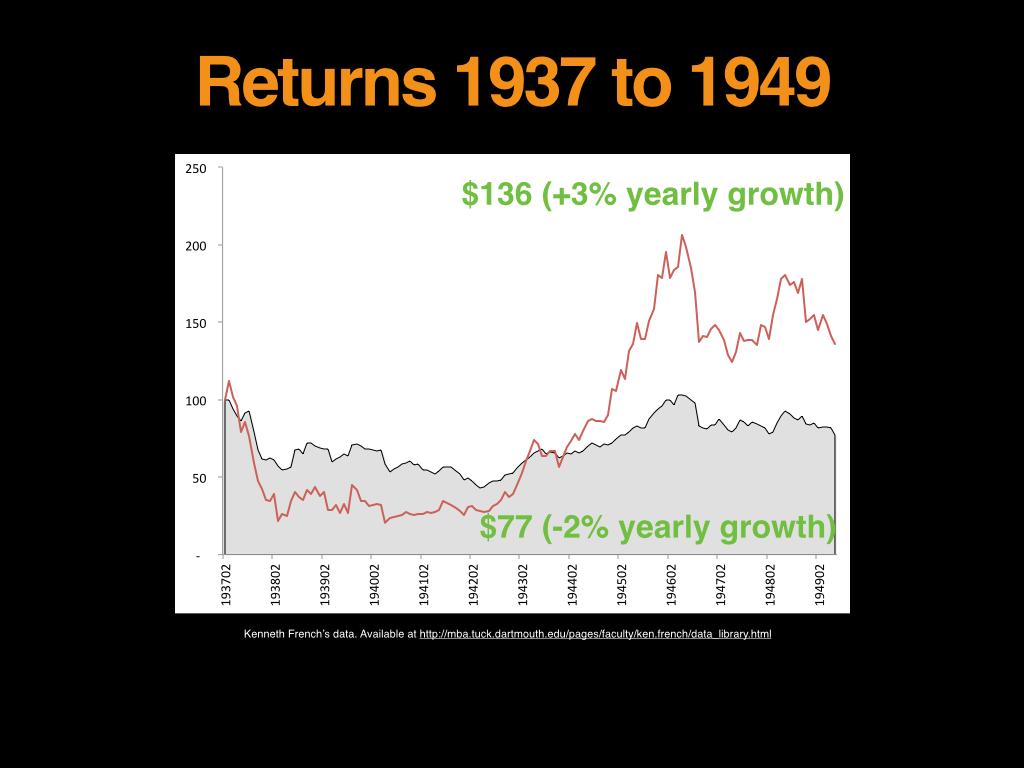 Deep Value Presentation for MoneyShow.036 Shiller PE