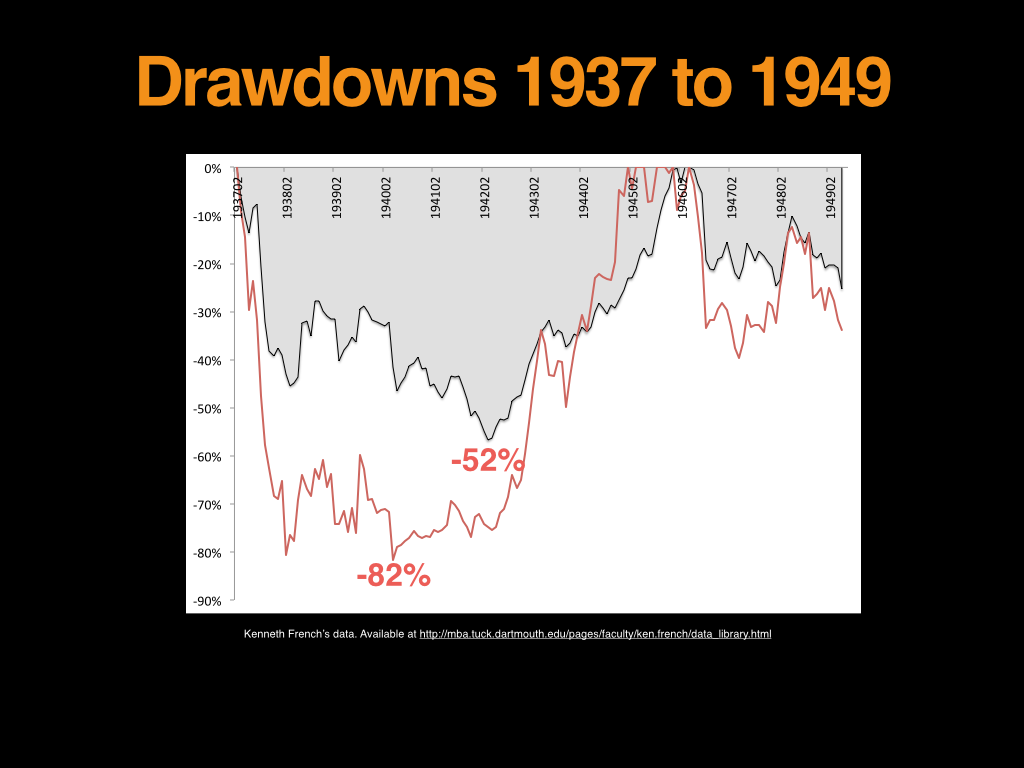 Deep Value Presentation for MoneyShow.037 Shiller PE