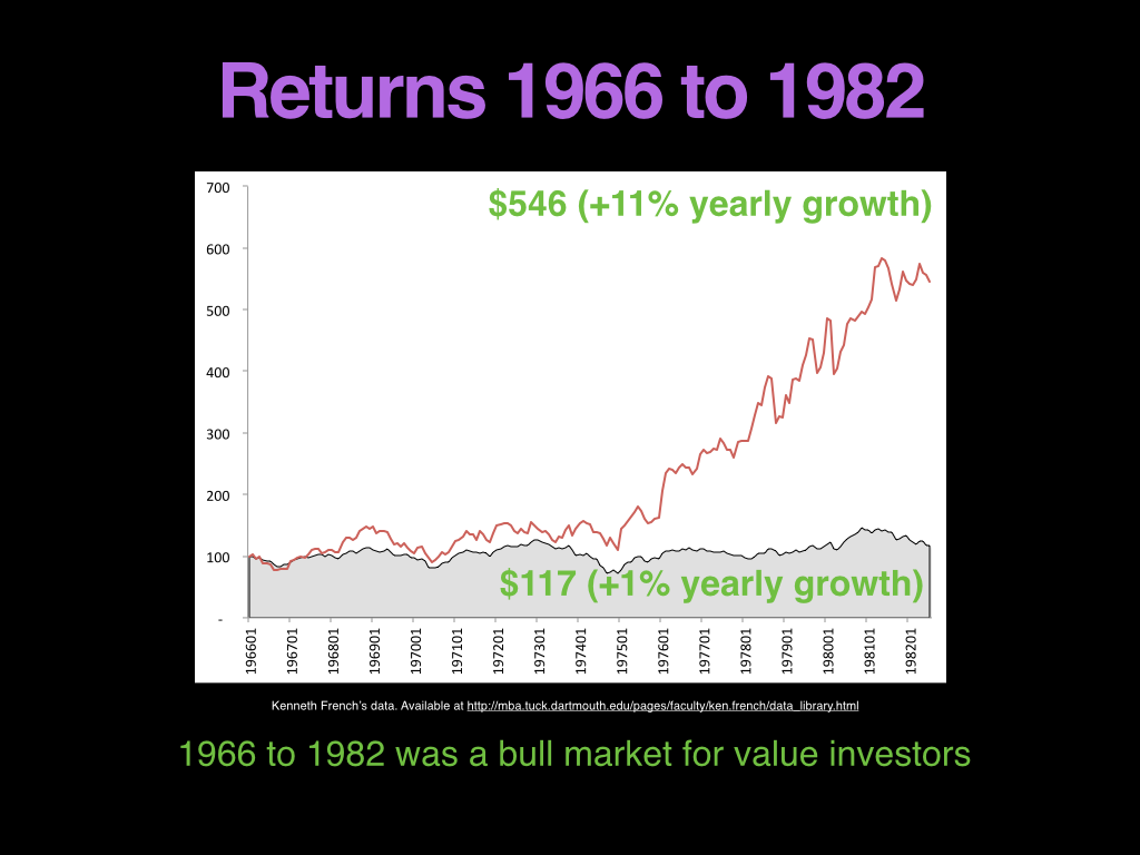 Deep Value Presentation for MoneyShow.039 Shiller PE