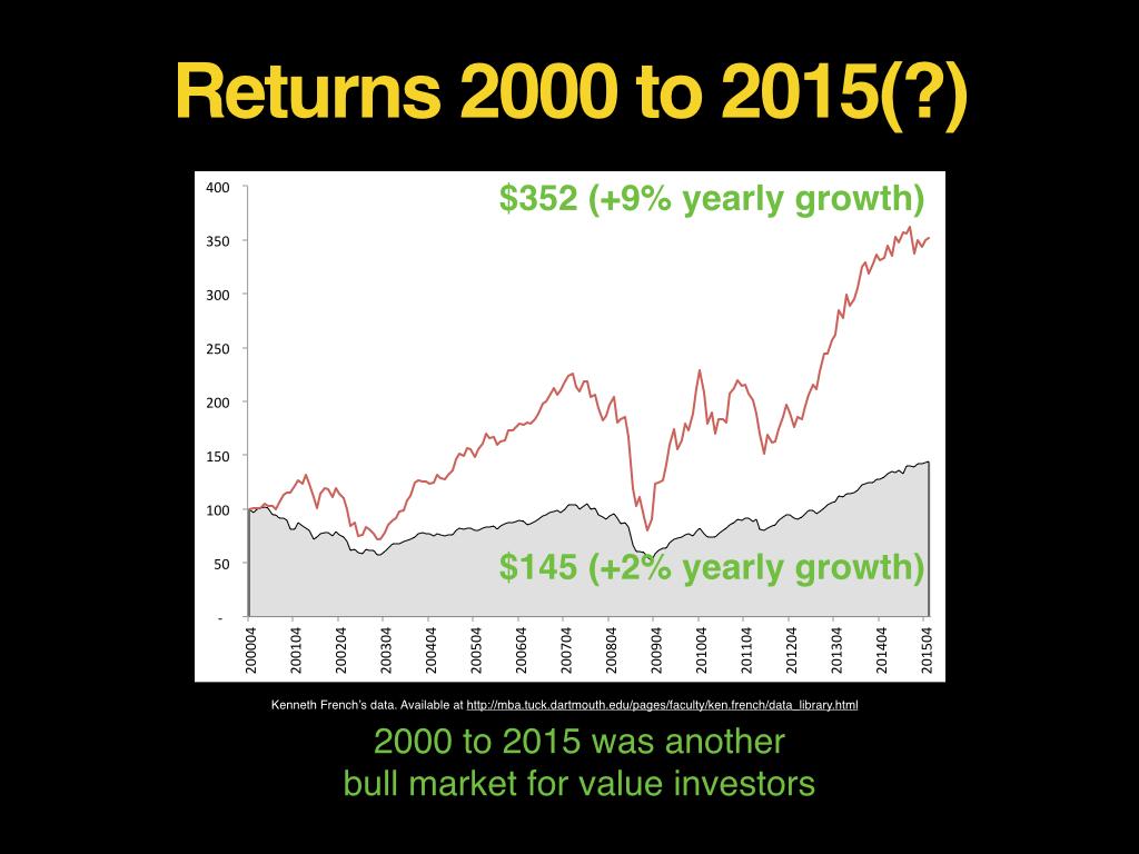 Deep Value Presentation for MoneyShow.042 Shiller PE