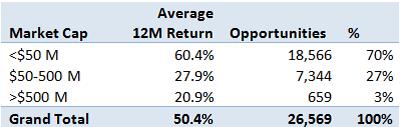 market-cap-return