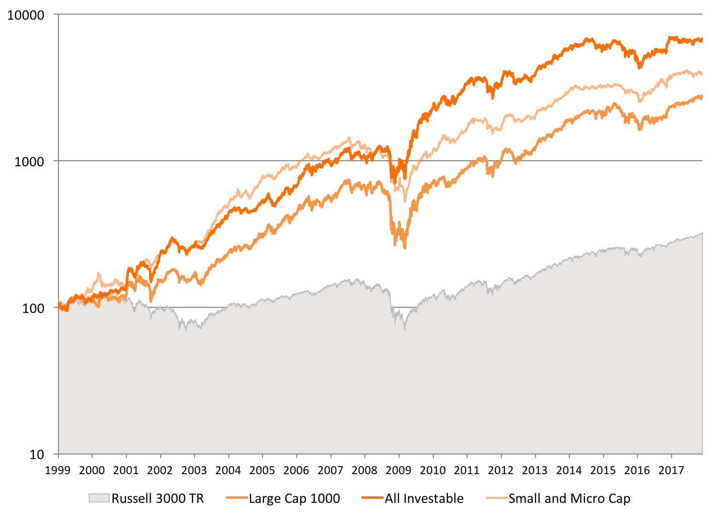 2  Deep Value Investing Returns (Acquirer's Multiple
